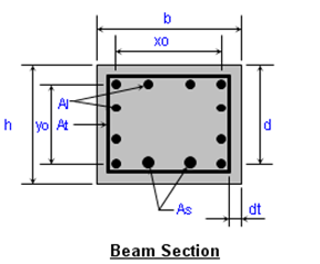 Rectangular Concrete Beam Section Analysis Beam Torsion and Shear