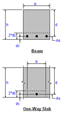 Rectangular Concrete Beam Section Analysis Crack Control - Distribution of Flexural Reinforcing