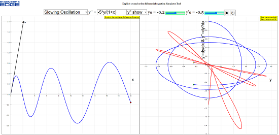 Explicit Second Order Calculus Differential Equation Simulator Graphing Tool