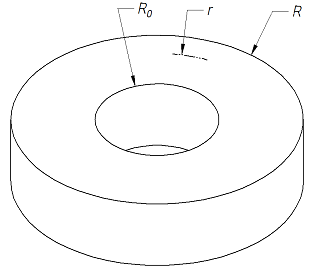Stresses in Rotating Disks (Annular Rings) of Constant Thickness Equation and Calculator