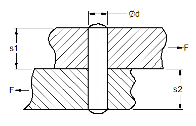 Dowel Pin Design Length Shear Stress and Contact Pressure Check Equations and Calculator
