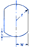 Torsional Deformation and Stress Circular shaft with opposite sides flattened Equations and Calculator.
