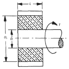 Cylindrical Torsion spring with torque applied design equations and calculator